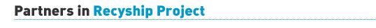 Socios proyecto Recyship